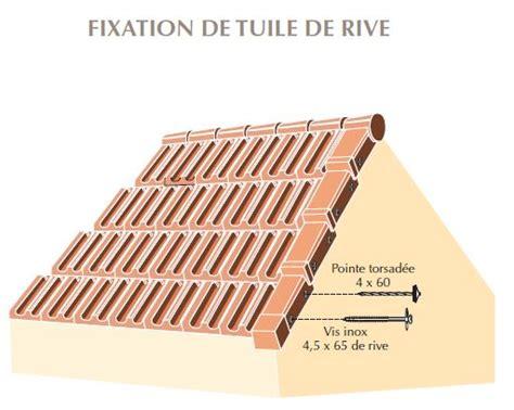 Fixation Tuile by Etrier Pour Tuiles Fixation Sur Tuile Xpct2533