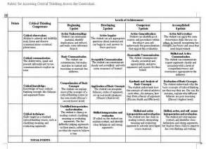 Critical Thinking Rubric Based On Fisher And Scriven