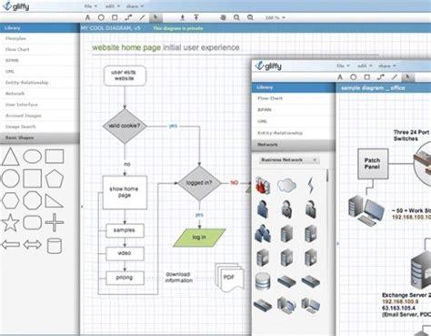 exemple de diagramme de processus visio avec gliffy faites des diagrammes en ligne aussi 233 volu 233 s
