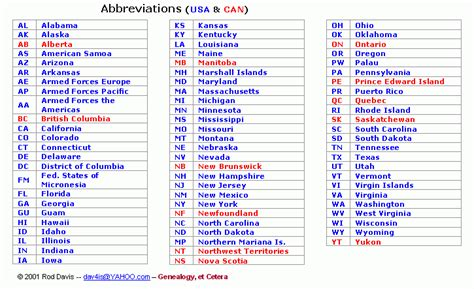 us area code list by state cards handy reference data