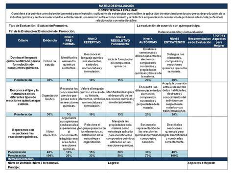 matriz de competencia 2016 taller 5 evaluaci 243 n por competencias matriz de