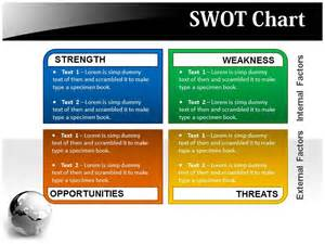 Swot Chart Template by Swot Chart Powerpoint Templates And Backgrounds