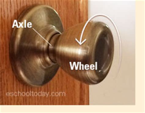 Simple Machine Door Knob by What Is A Wheel And Axle Simple Machine