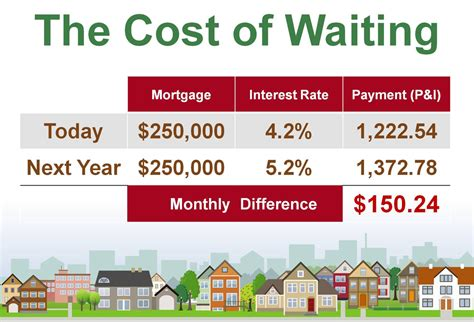 Clark Mba Cost by Buying A Home Consider Cost Not Just Price Tony Clark
