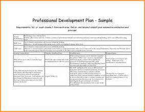 9 professional development template parts of resume