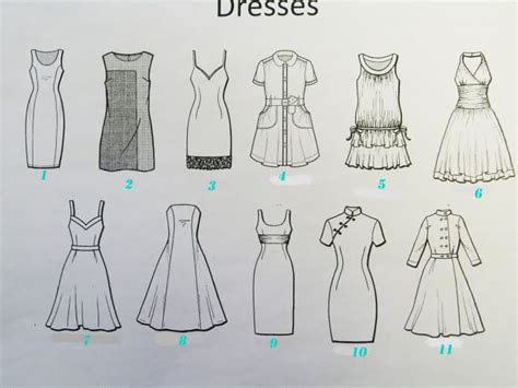 different dress types styles can you name the different dress styles from the given