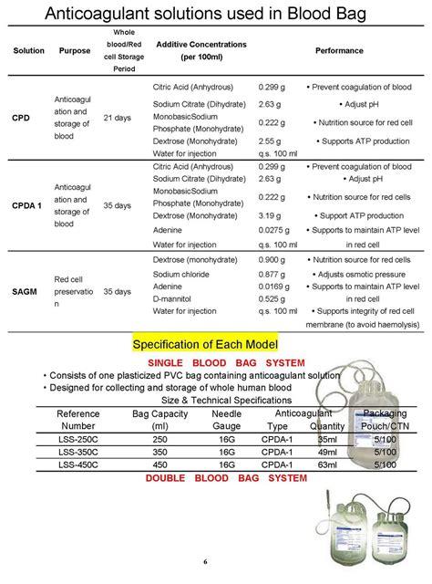 Sale Jms Blood Bag Single 350ml single blood bag 450ml single cpda