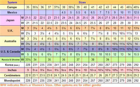 shoe size chart mm search results for shoe to inches conversion calendar 2015