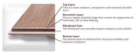 laminate flooring construction laminates