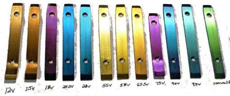 Titanium Color, Titanium Anodizing, Color Titanium Service