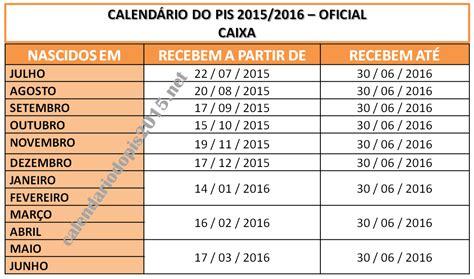 calendario de pagamento do rio atualizado pis 2015 2016 calend 225 rio pis 2018