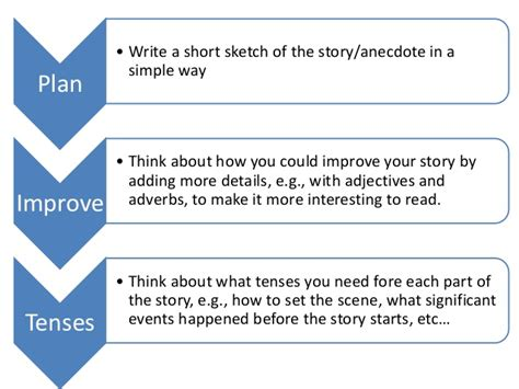 how to write a novel and get it published a small steps guide books how to write a story
