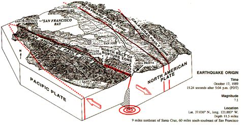 san francisco map pre 1989 oct 17 1989 earthquake rocks san francisco http sepwww