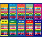 Practica La Tabla De Multiplicacion – CHOICESMART EDU  Recursos