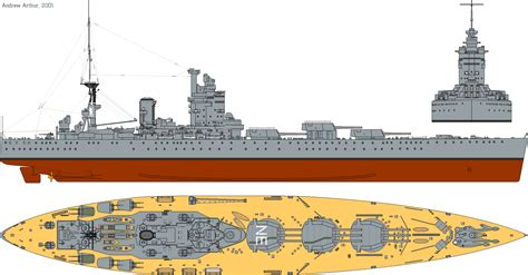 the battleship the naval treaties and capital ship design books future design battleships battleship designed to