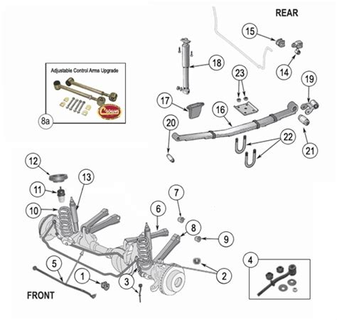 2001 jeep grand front end diagram jeep xj suspension parts exploded view diagram