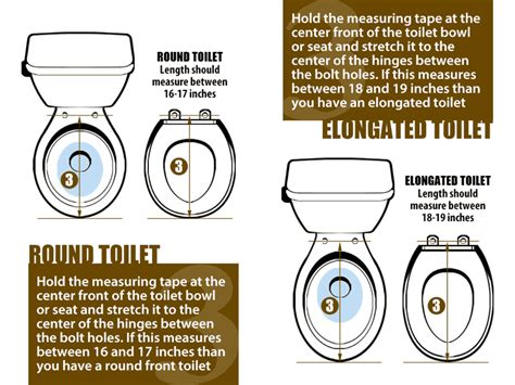 how to measure for toilet seat replacement toilet seat size guide home design plan