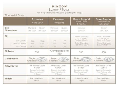 Standard Pillow Size by Pinzon Pyrenees Hypoallergenic Medium Density