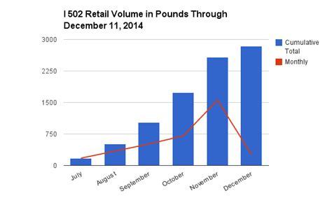 retail landscape definition 28 images retaillez d 233 finition exemple et image business