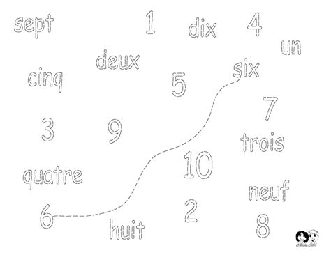 printable french numbers 1 10 numbers worksheet french french numbers pinterest