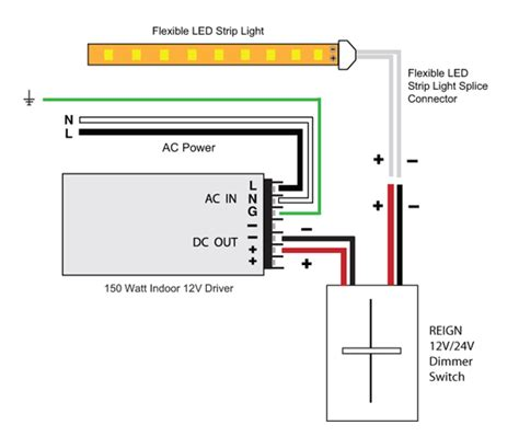 led power supply wiring diagram how to wire led driver