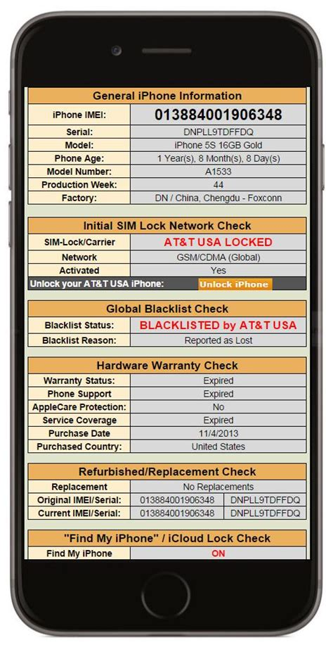 great your iphone s imei number was recognized imei index