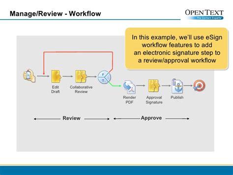 opentext workflow primer business process management