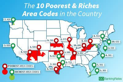 these are the 10 richest cities and areas in south africa area codes where the most and least money markets insider