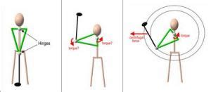 physics of golf swing 450 millionths of a second dimension 5 golf