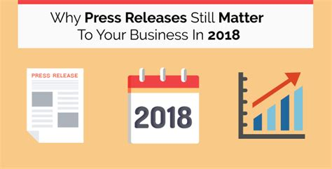 your business and company matters today marketersmedia blog press release distribution centre