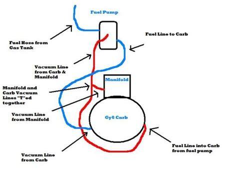 honda gy6 wiring diagram get free image about wiring diagram