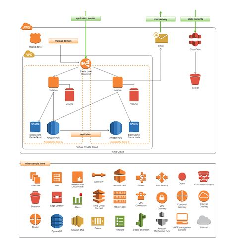 network design diagram wiring diagram gw micro
