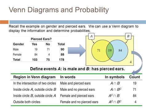 venn diagram probability formula venn diagram calculate probability image collections how