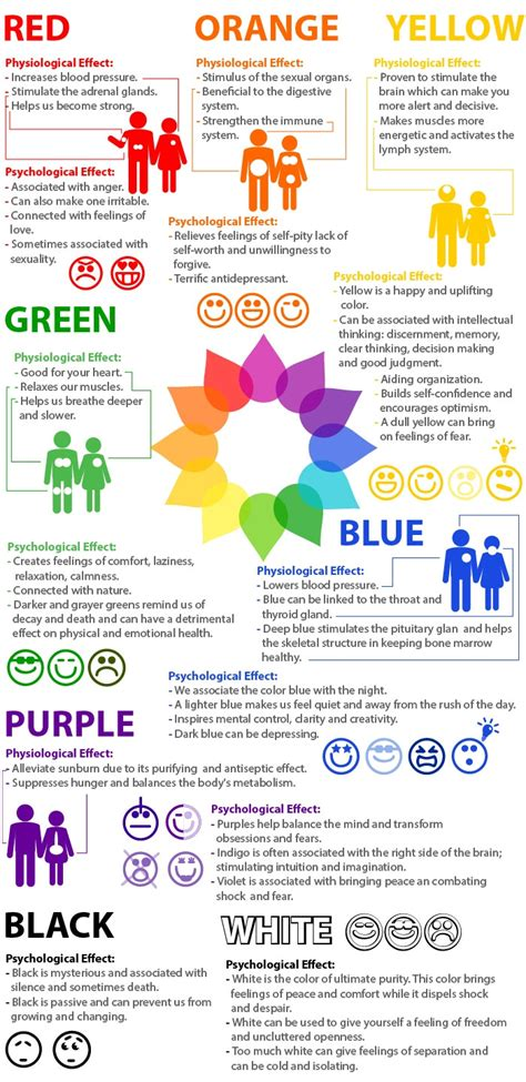 colors affecting mood how colors affect our mood and mind