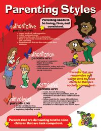 four common parenting styles parenting styles parenting poster tips 402012 19 95