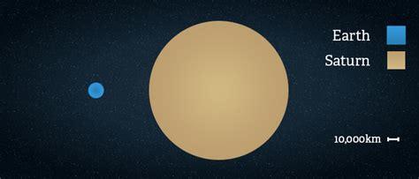 saturn fact file astronomylinks saturn