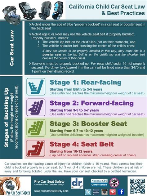 child car seat restraint laws wa health education resources pro car seat safety