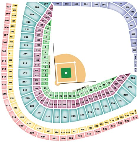 cubs bleacher seats 2017 how do i cubs a guide for newbies cubs