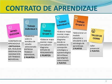 contrato colectivo de educacion 2016 unerg fundamentos educacion y ps parte 1