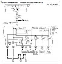 nissan xterra wiring diagram and electrical system 2006 circuit wiring diagrams