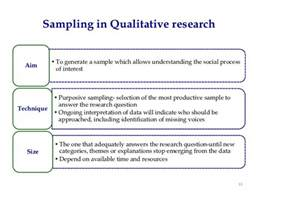 qualitative research template qualitative data analysis