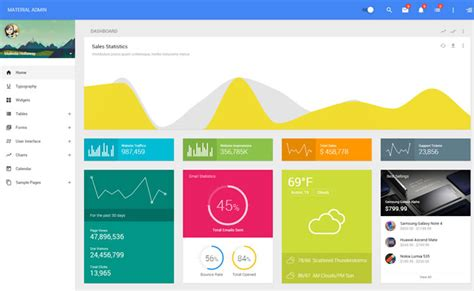 google material design layout templates material admin responsive bootstrap 4 admin template theme