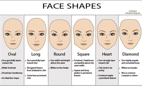 hair for diffrent head hairstyles for different face shapes