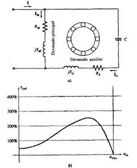 motor con capacitor de marcha el motor de arranque por capacitor y capacitor en marcha plusformaci 243 n