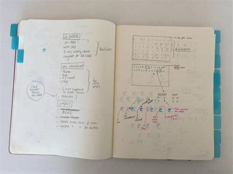 design notebook online 16 famous designers show us their favorite notebooks co