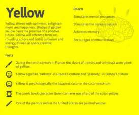 what color does yellow represent colorful emotions effects of yellow color psychology