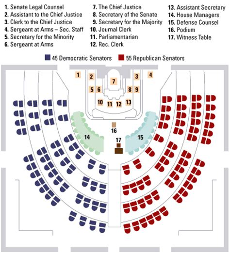 House Of Representatives Seating Plan House Of Representatives Seating Plan Speech House Of Representatives Teaching Parliamentary