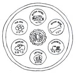 seder plate symbols template elements on passover seder and the meal before pesach
