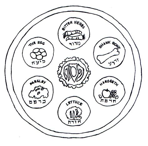 seder plate symbols template point out the seder plate and pour elija s cup haggadot