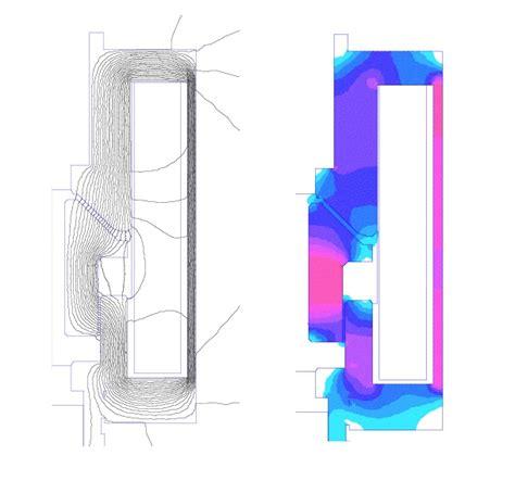 variable solenoid